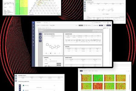Dotmatics receives certification for scientific informatics technology
